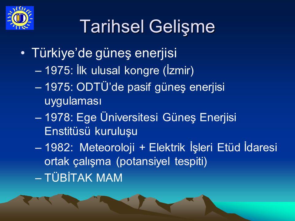 Tarihsel Gelişme Türkiye'de güneş enerjisi –1975: İlk ulusal kongre (İzmir) –1975: ODTÜ'de pasif güneş enerjisi uygulaması –1978: Ege Üniversitesi Gün