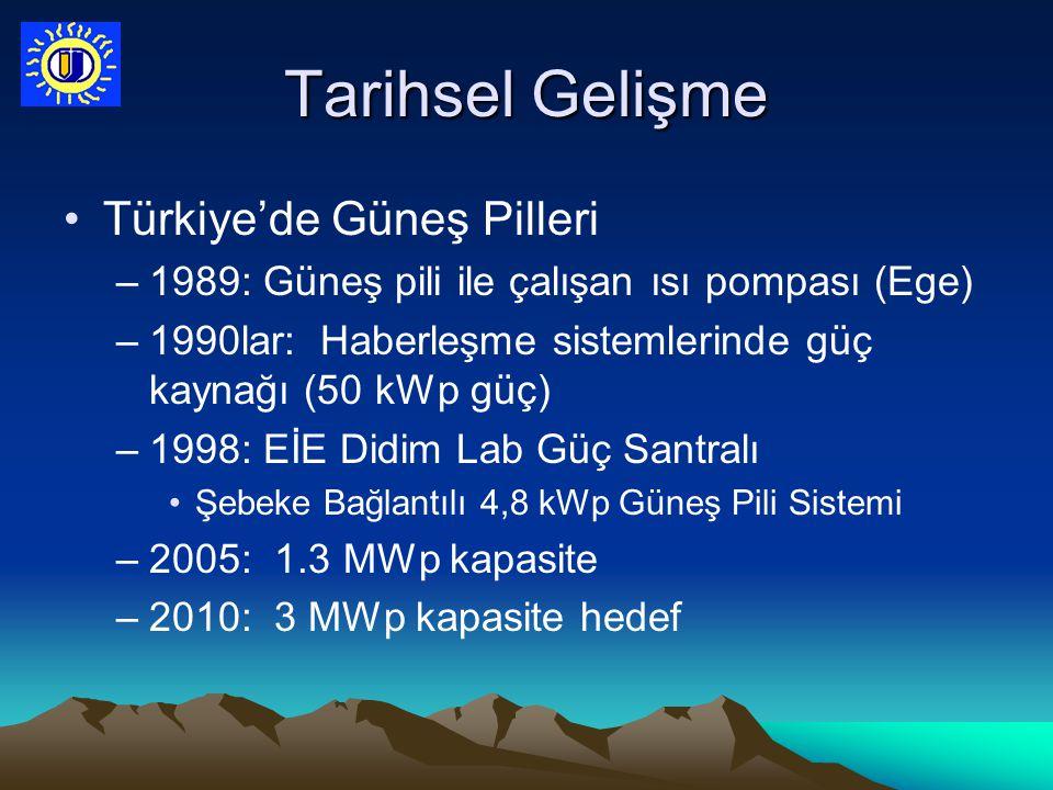 Tarihsel Gelişme Türkiye'de Güneş Pilleri –1989: Güneş pili ile çalışan ısı pompası (Ege) –1990lar: Haberleşme sistemlerinde güç kaynağı (50 kWp güç)
