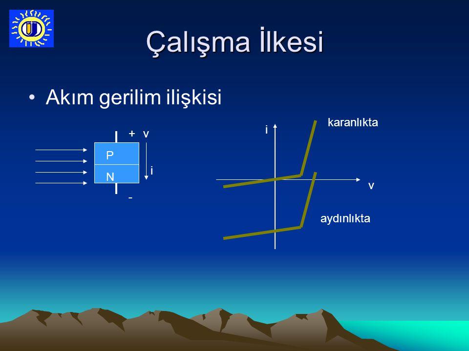 Çalışma İlkesi Akım gerilim ilişkisi PNPN +-+- v i i v karanlıkta aydınlıkta