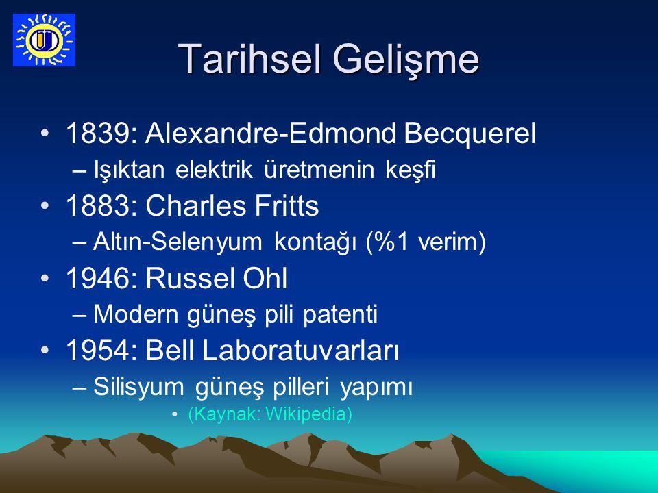 Tarihsel Gelişme 1839: Alexandre-Edmond Becquerel –Işıktan elektrik üretmenin keşfi 1883: Charles Fritts –Altın-Selenyum kontağı (%1 verim) 1946: Russ