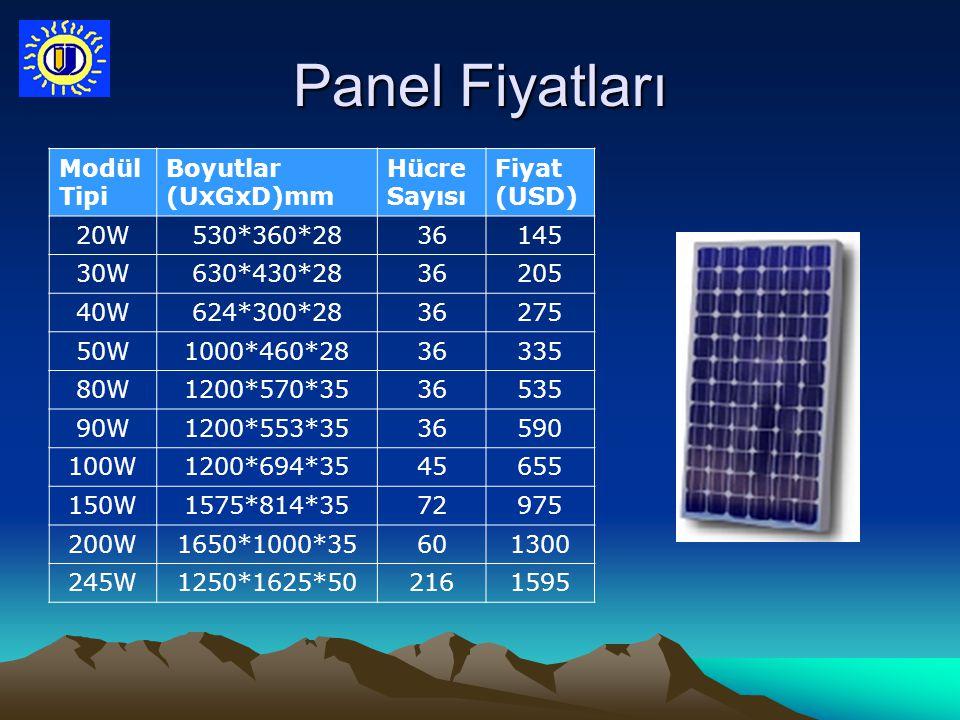 Panel Fiyatları Modül Tipi Boyutlar (UxGxD)mm Hücre Sayısı Fiyat (USD) 20W530*360*2836145 30W630*430*2836205 40W624*300*2836275 50W1000*460*2836335 80
