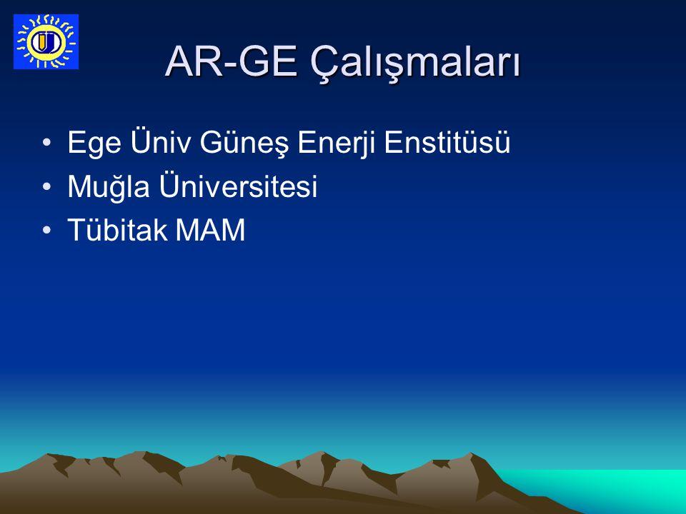 AR-GE Çalışmaları Ege Üniv Güneş Enerji Enstitüsü Muğla Üniversitesi Tübitak MAM