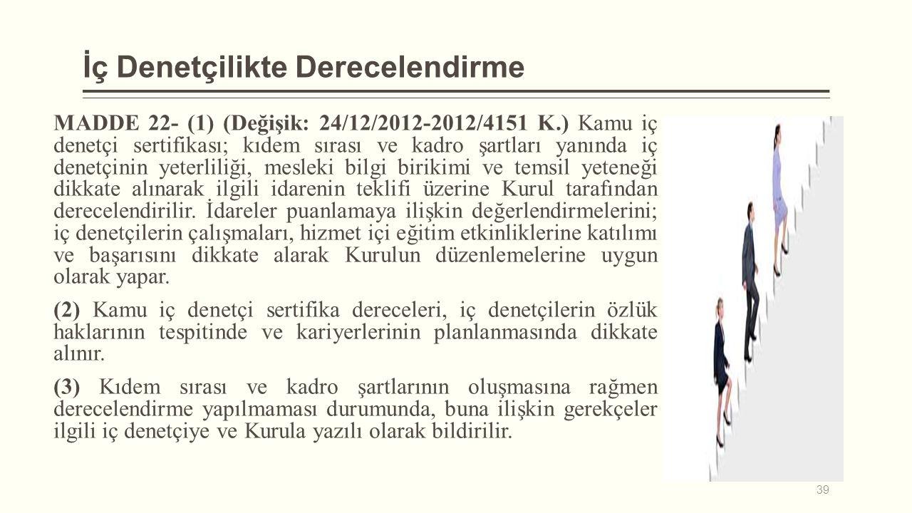 İç Denetçilikte Derecelendirme MADDE 22- (1) (Değişik: 24/12/2012-2012/4151 K.) Kamu iç denetçi sertifikası; kıdem sırası ve kadro şartları yanında iç