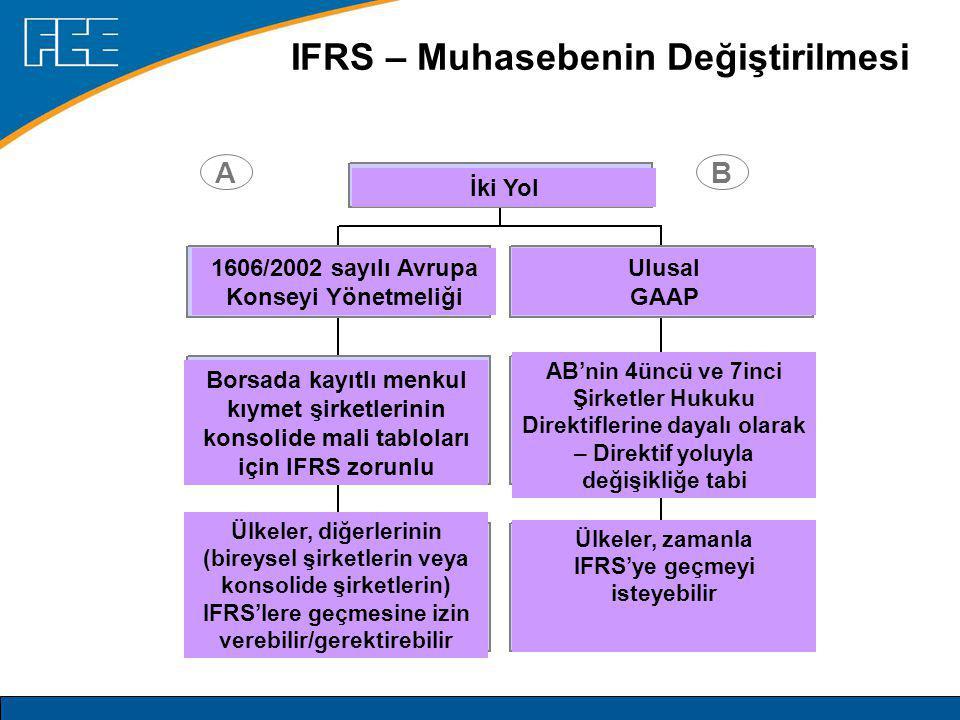 IFRS – Muhasebenin Değiştirilmesi BA İki Yol 1606/2002 sayılı Avrupa Konseyi Yönetmeliği Ulusal GAAP Borsada kayıtlı menkul kıymet şirketlerinin konsolide mali tabloları için IFRS zorunlu AB'nin 4üncü ve 7inci Şirketler Hukuku Direktiflerine dayalı olarak – Direktif yoluyla değişikliğe tabi Ülkeler, diğerlerinin (bireysel şirketlerin veya konsolide şirketlerin) IFRS'lere geçmesine izin verebilir/gerektirebilir Ülkeler, zamanla IFRS'ye geçmeyi isteyebilir