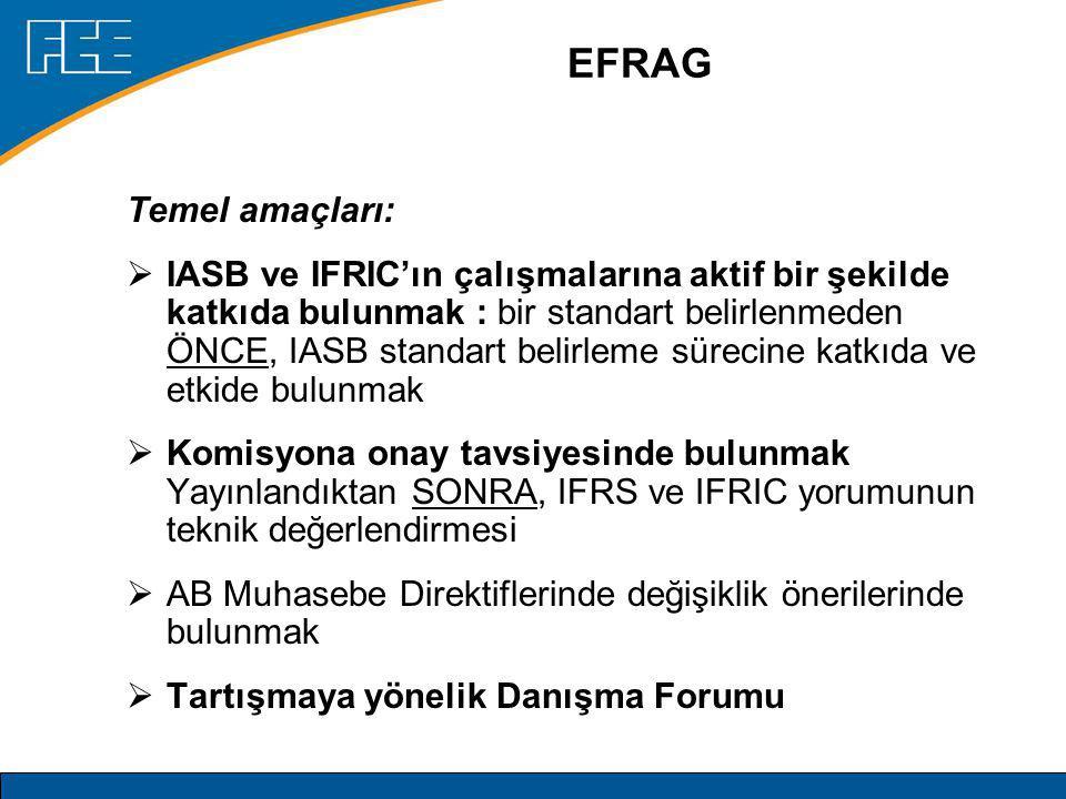 EFRAG Temel amaçları:  IASB ve IFRIC'ın çalışmalarına aktif bir şekilde katkıda bulunmak : bir standart belirlenmeden ÖNCE, IASB standart belirleme sürecine katkıda ve etkide bulunmak  Komisyona onay tavsiyesinde bulunmak Yayınlandıktan SONRA, IFRS ve IFRIC yorumunun teknik değerlendirmesi  AB Muhasebe Direktiflerinde değişiklik önerilerinde bulunmak  Tartışmaya yönelik Danışma Forumu