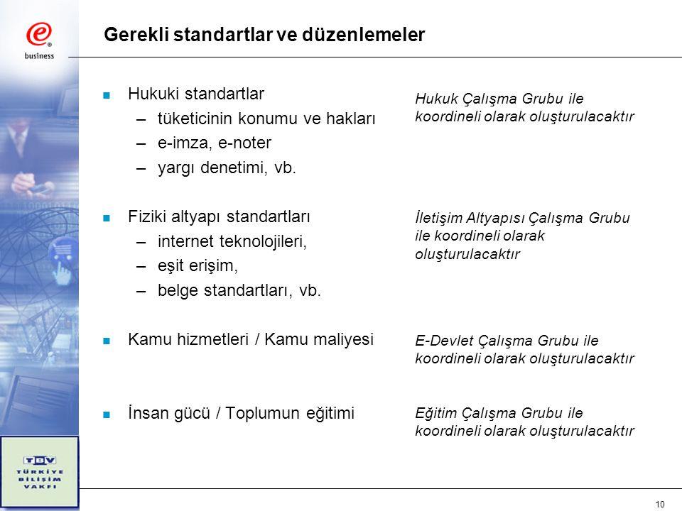 10 Gerekli standartlar ve düzenlemeler n Hukuki standartlar –tüketicinin konumu ve hakları –e-imza, e-noter –yargı denetimi, vb.