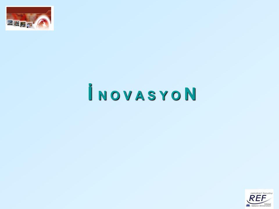 UİG Yapısı – Çalışma Grupları UİG Üyeleri Çalışma Grubu Üyeleri 2023 Türkiyesi ve İnovasyon İnovasyonun Finansmanı İnsan Kaynağı ve Yetenekler Ortam ve Altyapı Kamuda İnovasyon Strateji Dokümanı UİG Üyeleri