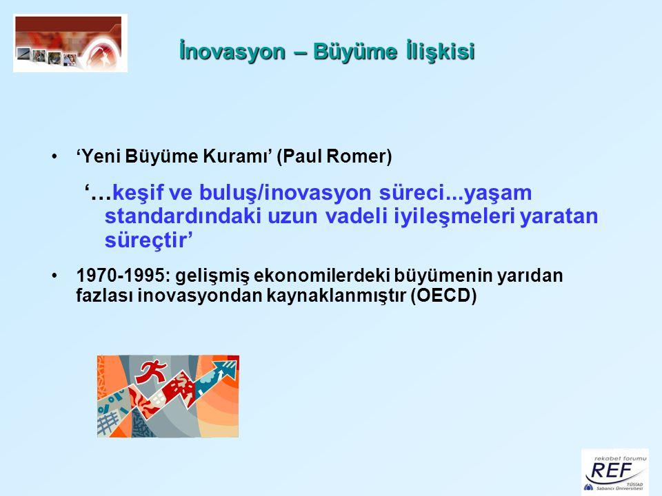 2023 Türkiyesi ve İnovasyon Eşbaşkanlar: Jan Nahum ve Cengiz Ultav Vizyon 2023 çalışmasının inovasyon açısından değerlendirilmesi İnovasyon ile büyümenin esaslarının belirlenmesi İnovasyonun küresel rekabetteki yeri İnovasyon yapmada başarılı olan ülkelerin bunu sağlayan özellikleri, politikaları, değerleri, kurumları İnovasyon için uygun rekabet rejimleri Pazarlamada, yatırım ve ticarette açıklık ve destek politikaları İnovasyonun ölçülmesi Yeni ekonomik ortamı yansıtan yeni ölçütler İnovasyonda uluslararası karşılaştırma yöntemleri