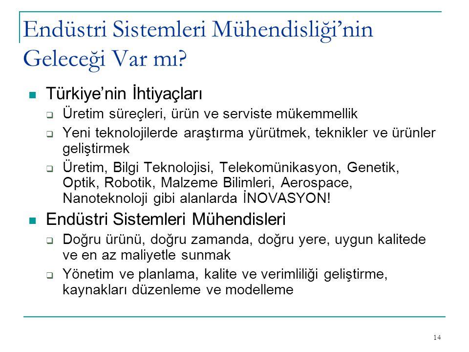 14 Endüstri Sistemleri Mühendisliği'nin Geleceği Var mı? Türkiye'nin İhtiyaçları  Üretim süreçleri, ürün ve serviste mükemmellik  Yeni teknolojilerd