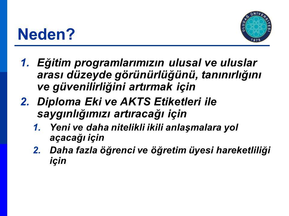 Neden? 1.Eğitim programlarımızın ulusal ve uluslar arası düzeyde görünürlüğünü, tanınırlığını ve güvenilirliğini artırmak için 2.Diploma Eki ve AKTS E