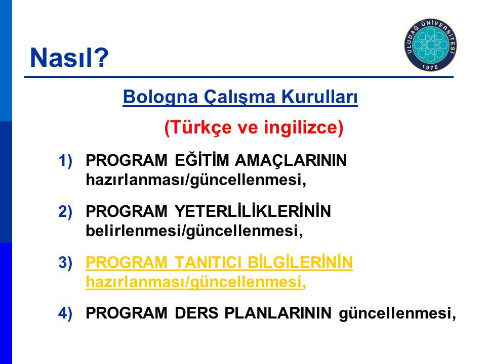 (Türkçe ve ingilizce) 1)PROGRAM EĞİTİM AMAÇLARININ hazırlanması/güncellenmesi, 2)PROGRAM YETERLİLİKLERİNİN belirlenmesi/güncellenmesi, 3)PROGRAM TANITICI BİLGİLERİNİN hazırlanması/güncellenmesi, 4)PROGRAM DERS PLANLARININ güncellenmesi, Bologna Çalışma Kurulları Nasıl?