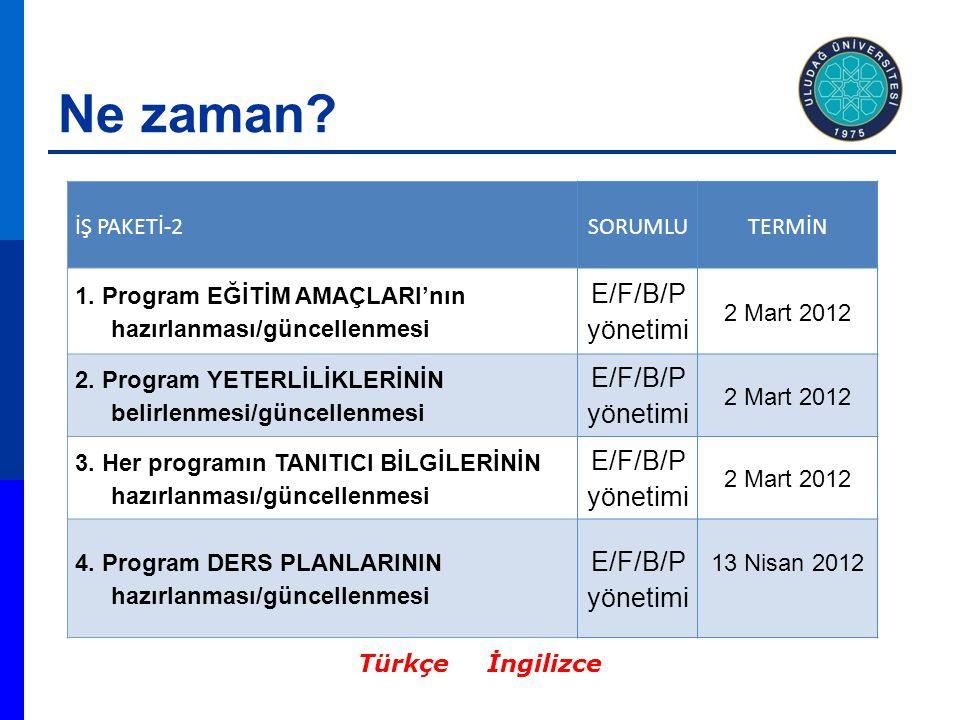 Ne zaman? İŞ PAKETİ-2SORUMLUTERMİN 1. Program EĞİTİM AMAÇLARI'nın hazırlanması/güncellenmesi E/F/B/P yönetimi 2 Mart 2012 2. Program YETERLİLİKLERİNİN