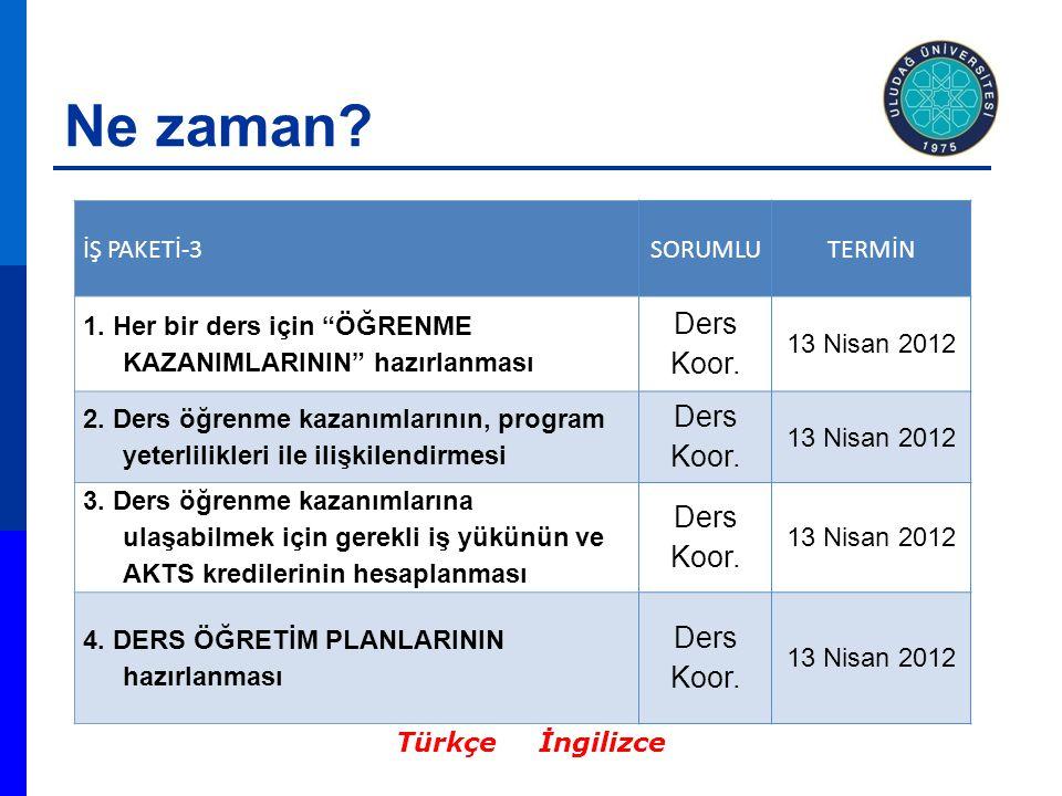 Ne zaman. İŞ PAKETİ-3SORUMLUTERMİN 1.