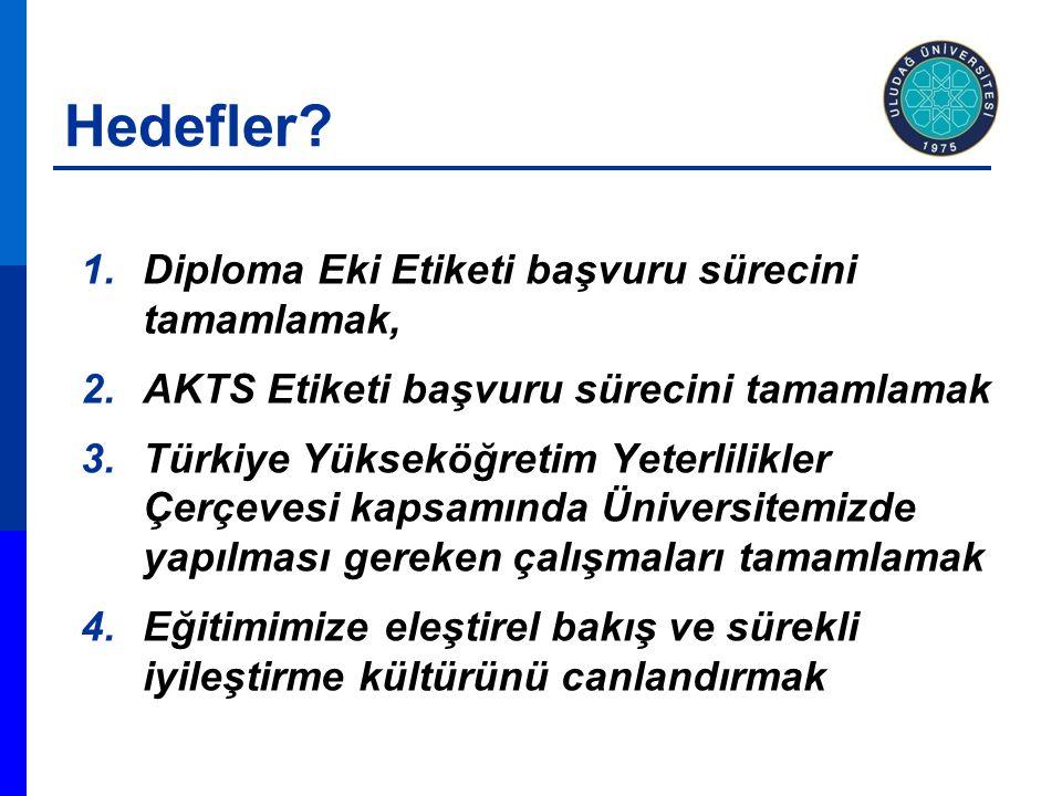 Hedefler? 1.Diploma Eki Etiketi başvuru sürecini tamamlamak, 2.AKTS Etiketi başvuru sürecini tamamlamak 3.Türkiye Yükseköğretim Yeterlilikler Çerçeves