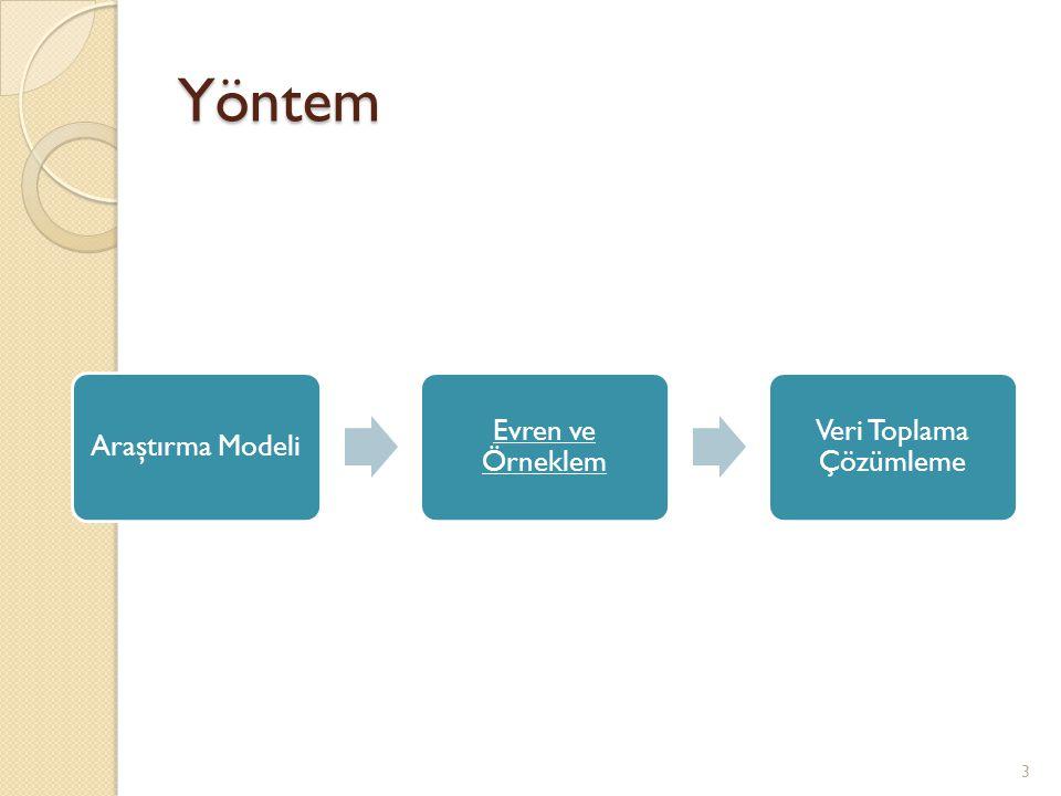 Yöntem 3 Araştırma Modeli Evren ve Örneklem Veri Toplama Çözümleme