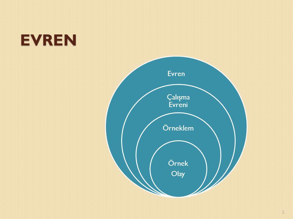 5 Evren Çalışma Evreni Örneklem Örnek Olay EVREN