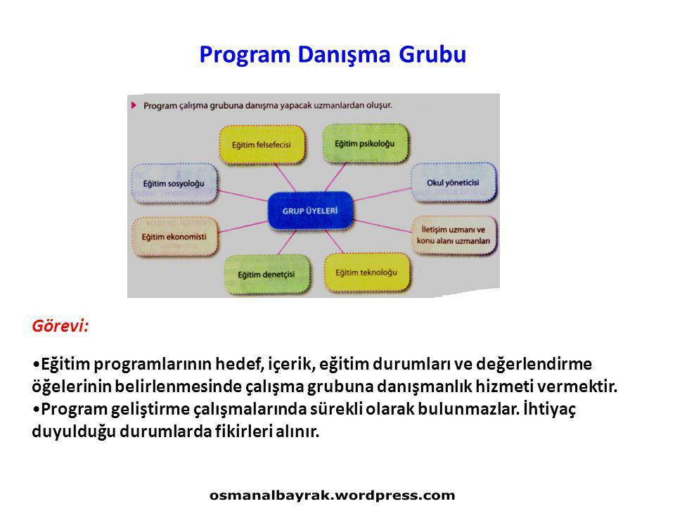 Görüşme Görüşme ile öğrenenlerin ya da programla ilgili diğer kişilerin program hakkındaki görüşleri alınır.