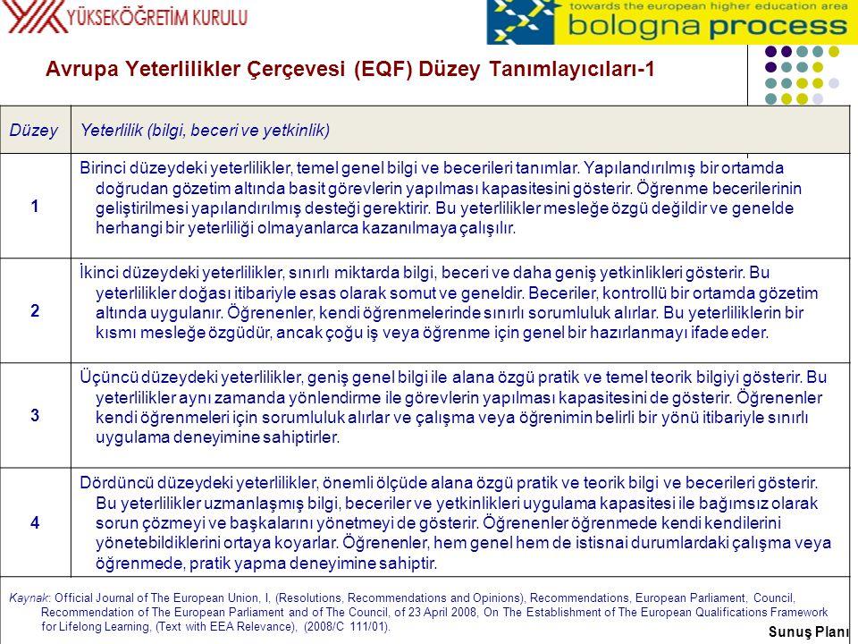 Avrupa Yeterlilikler Çerçevesi (EQF) Düzey Tanımlayıcıları-1 DüzeyYeterlilik (bilgi, beceri ve yetkinlik) 1 Birinci düzeydeki yeterlilikler, temel gen