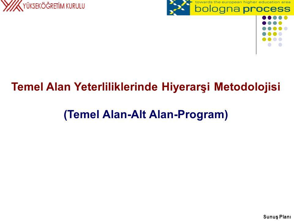 Temel Alan Yeterliliklerinde Hiyerarşi Metodolojisi (Temel Alan-Alt Alan-Program) Sunuş Planı