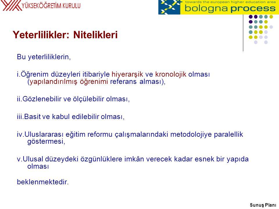 Türkiye Yükseköğretim Temel Alan Yeterlilikleri Sunuş Planı