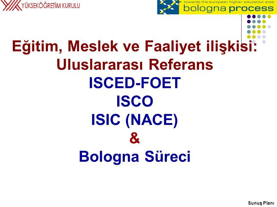 Eğitim, Meslek ve Faaliyet ilişkisi: Uluslararası Referans ISCED-FOET ISCO ISIC (NACE) & Bologna Süreci Sunuş Planı