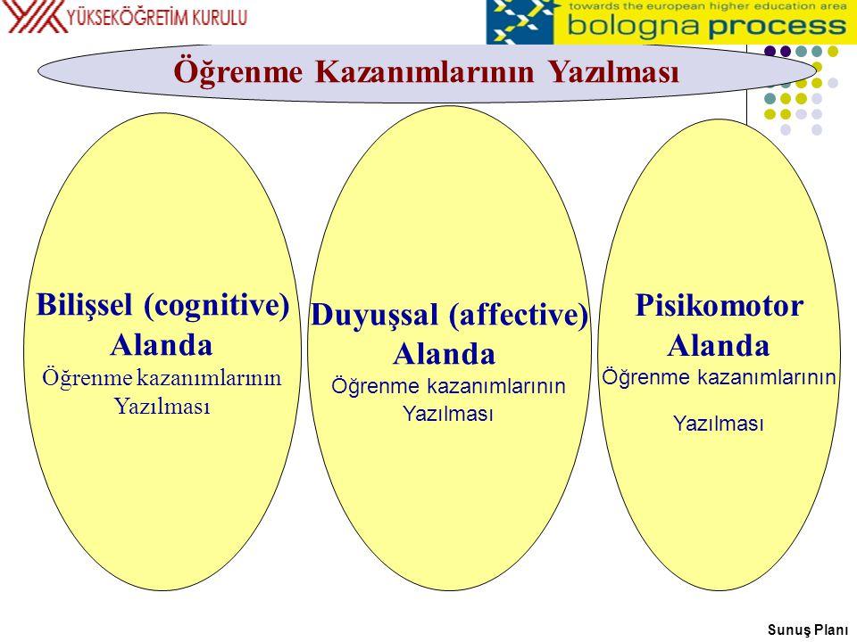 Bilişsel (cognitive) Alanda Öğrenme kazanımlarının Yazılması Duyuşsal (affective) Alanda Öğrenme kazanımlarının Yazılması Pisikomotor Alanda Öğrenme k