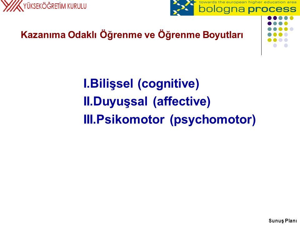 Kazanıma Odaklı Öğrenme ve Öğrenme Boyutları I.Bilişsel (cognitive) II.Duyuşsal (affective) III.Psikomotor (psychomotor) Sunuş Planı