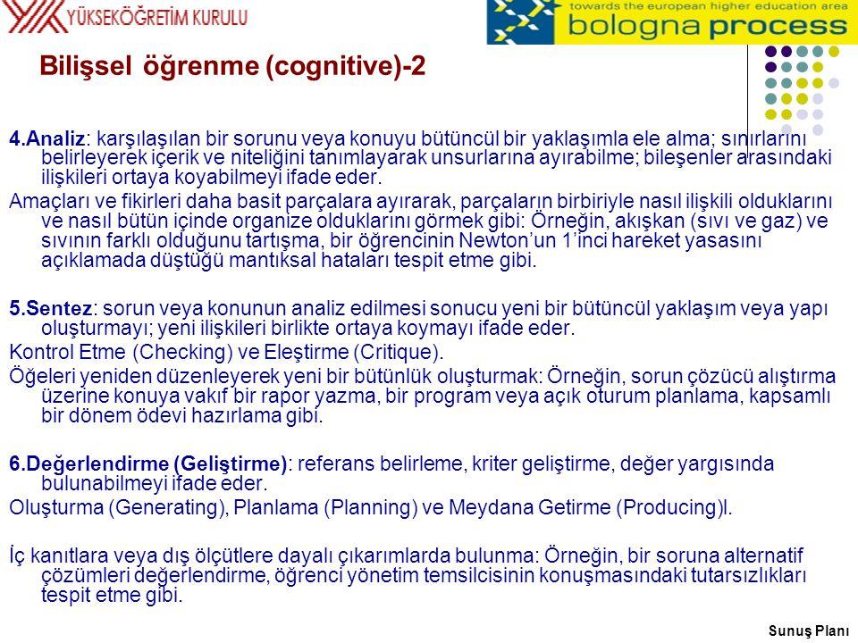 Bilişsel öğrenme (cognitive)-2 4.Analiz: karşılaşılan bir sorunu veya konuyu bütüncül bir yaklaşımla ele alma; sınırlarını belirleyerek içerik ve nite