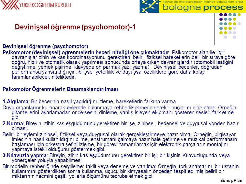 Devinişsel öğrenme (psychomotor)-1 Devinişsel öğrenme (psychomotor) Psikomotor (devinişsel) öğrenmelerin beceri niteliği öne çıkmaktadır. Psikomotor a