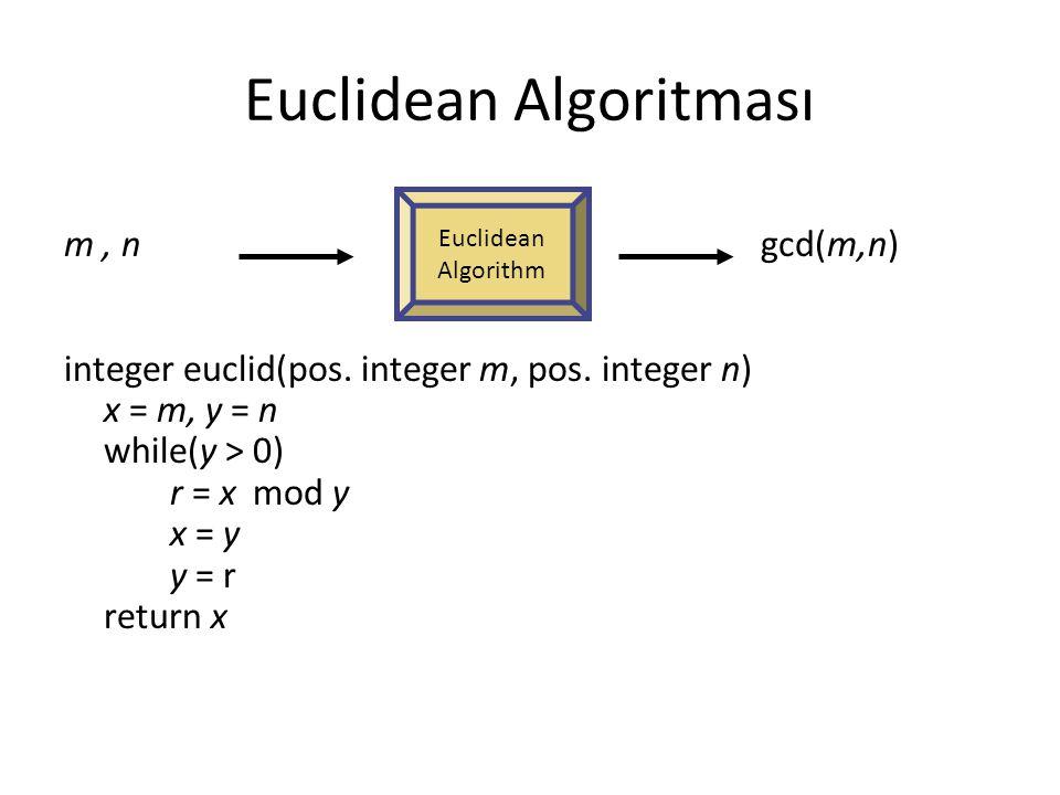 Euclidean Algoritması m, n gcd(m,n) integer euclid(pos. integer m, pos. integer n) x = m, y = n while(y > 0) r = x mod y x = y y = r return x Euclidea