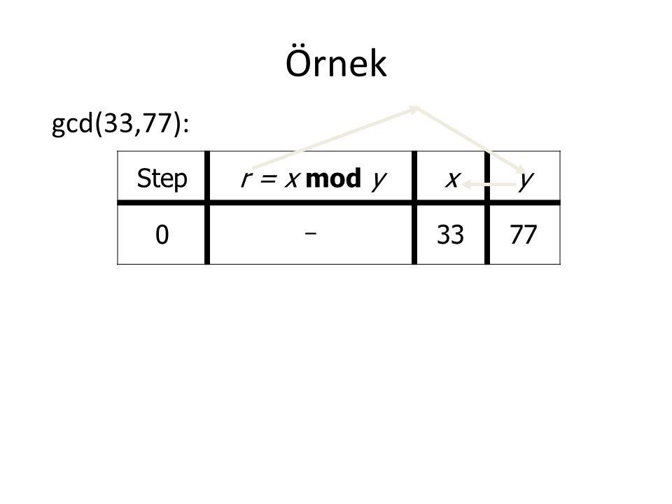 Örnek gcd(33,77): Stepr = x mod yxy 0 - 3377