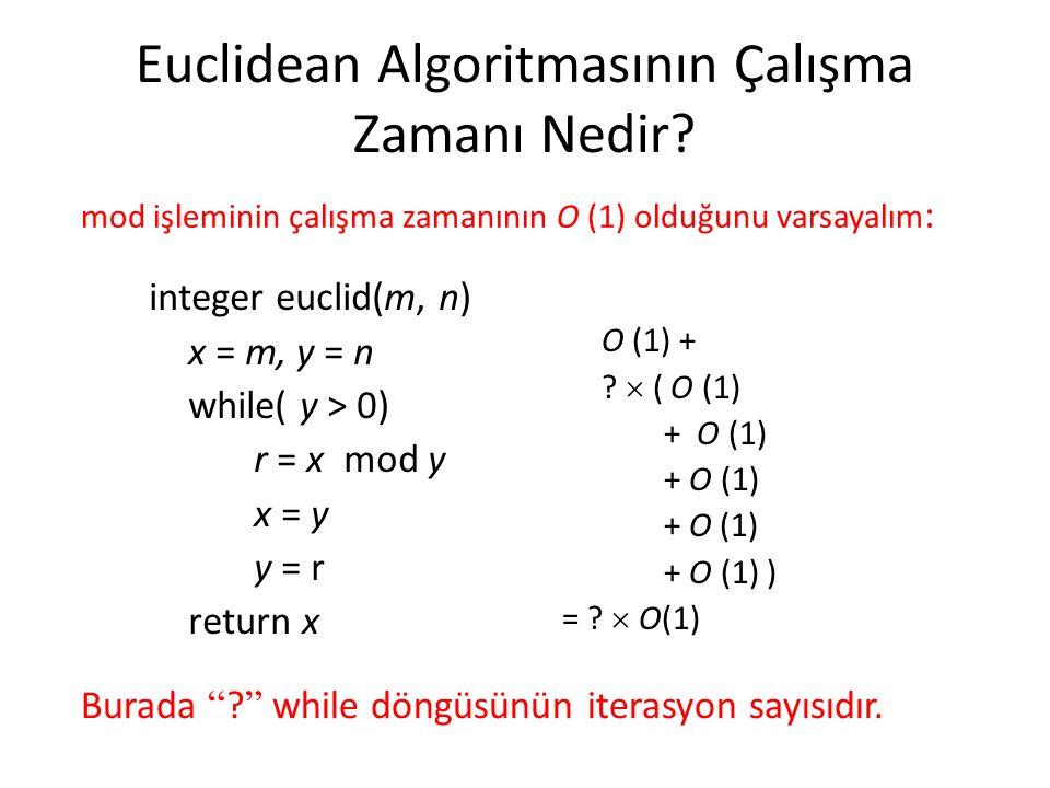Euclidean Algoritmasının Çalışma Zamanı Nedir? integer euclid(m, n) x = m, y = n while( y > 0) r = x mod y x = y y = r return x O (1) + ?  ( O (1) +