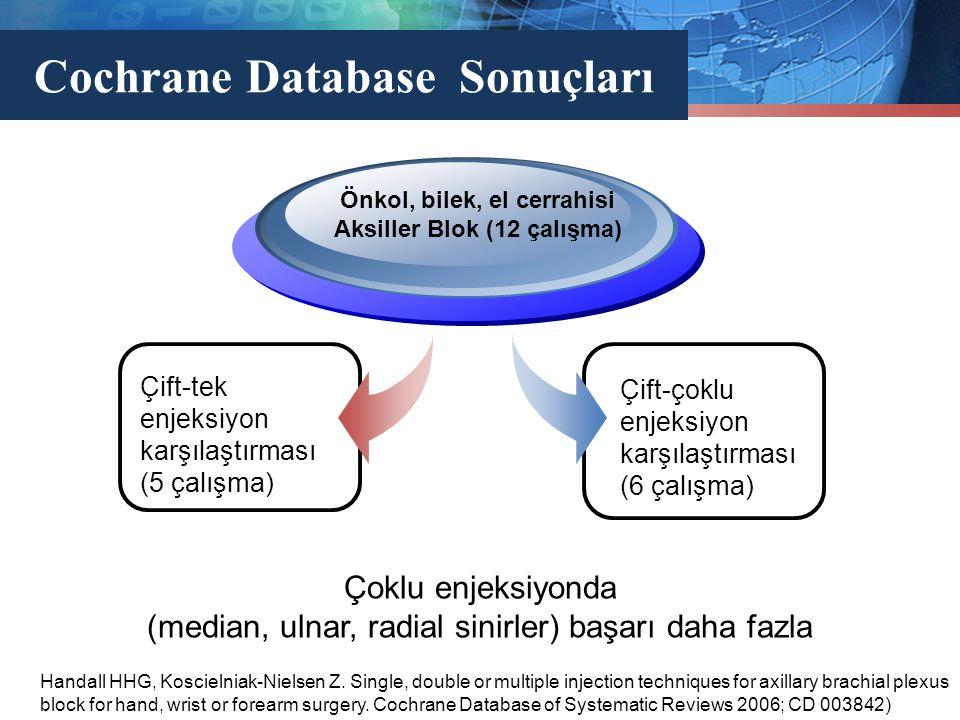 Cochrane Database Sonuçları Çift-tek enjeksiyon karşılaştırması (5 çalışma) Önkol, bilek, el cerrahisi Aksiller Blok (12 çalışma) Çift-çoklu enjeksiyo