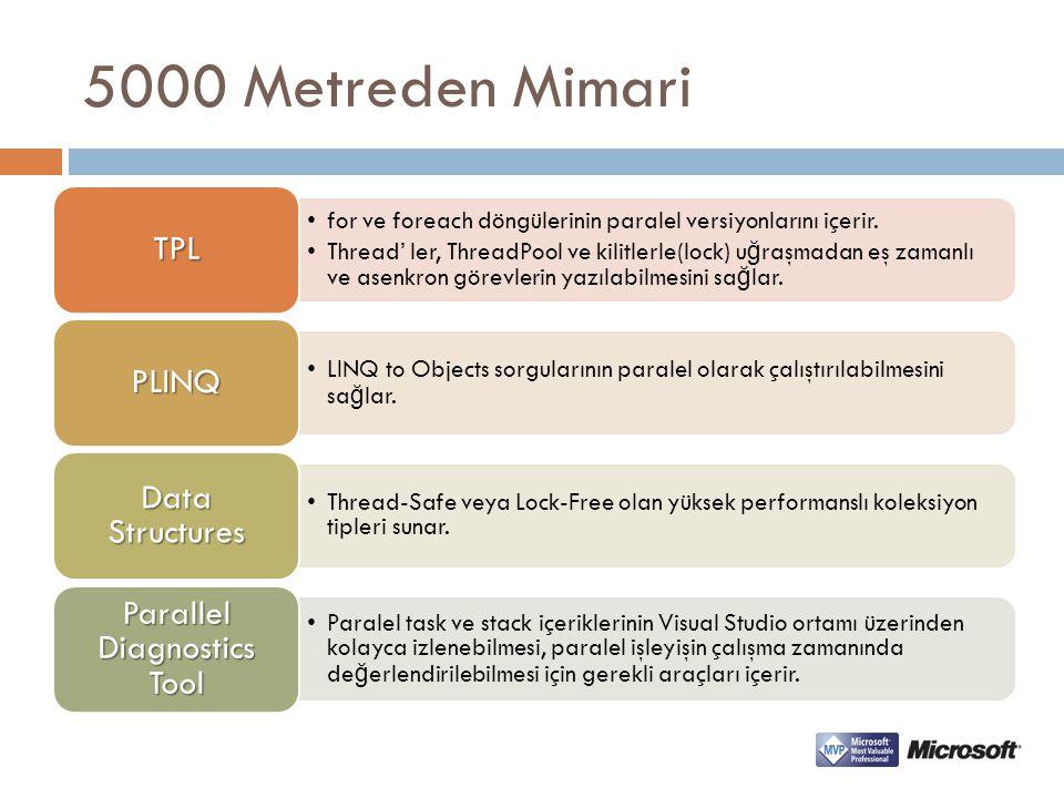 5000 Metreden Mimari