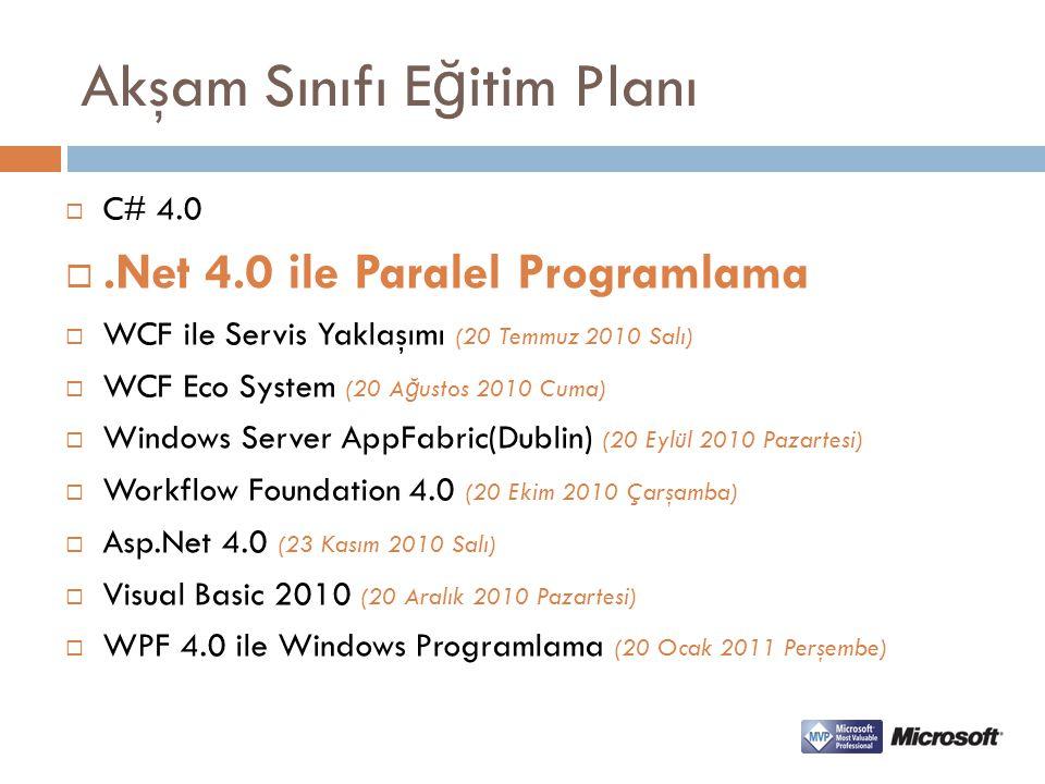 Parallel Programming Burak Selim ŞENYURT MVP(Connected System Developer) INETA Speaker Innova – Uygulama Geliştirme Danışmanı www.buraksenyurt.combsen