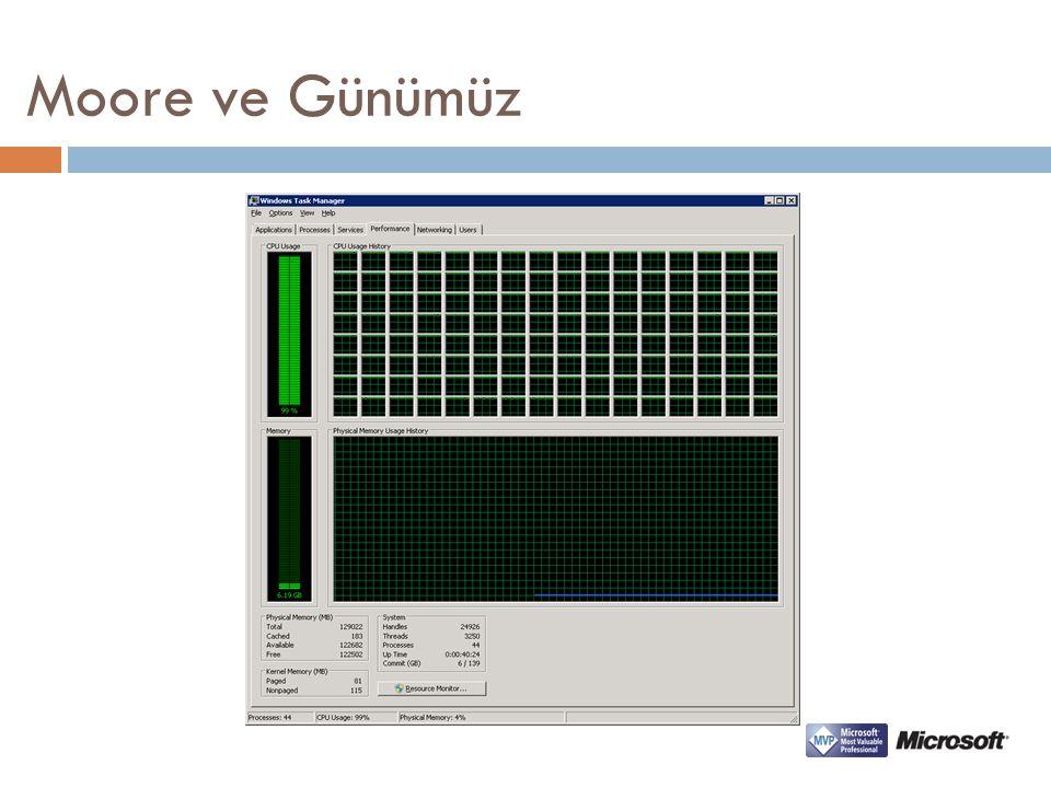 Moore Yasası Her 18 ayda bir tümleşik devre üzerine yerleştirilebilecek bileşen sayısının iki katına çıkacaca ğ ını, bunun bilgisayarların işlem kapas