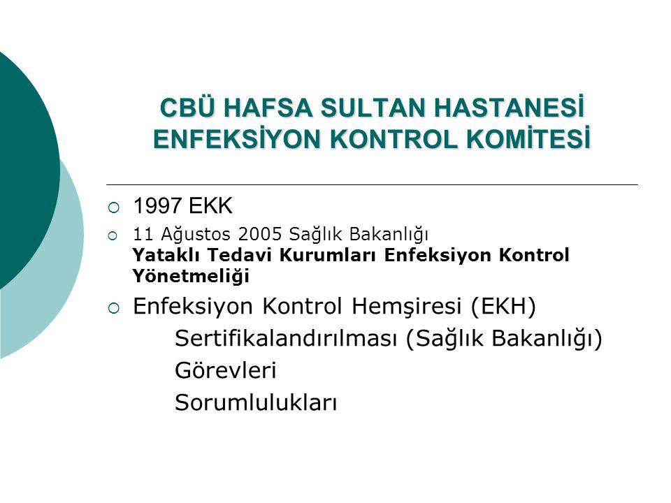 CBÜ HAFSA SULTAN HASTANESİ ENFEKSİYON KONTROL KOMİTESİ  1997 EKK  11 Ağustos 2005 Sağlık Bakanlığı Yataklı Tedavi Kurumları Enfeksiyon Kontrol Yönetmeliği  Enfeksiyon Kontrol Hemşiresi (EKH) Sertifikalandırılması (Sağlık Bakanlığı) Görevleri Sorumlulukları