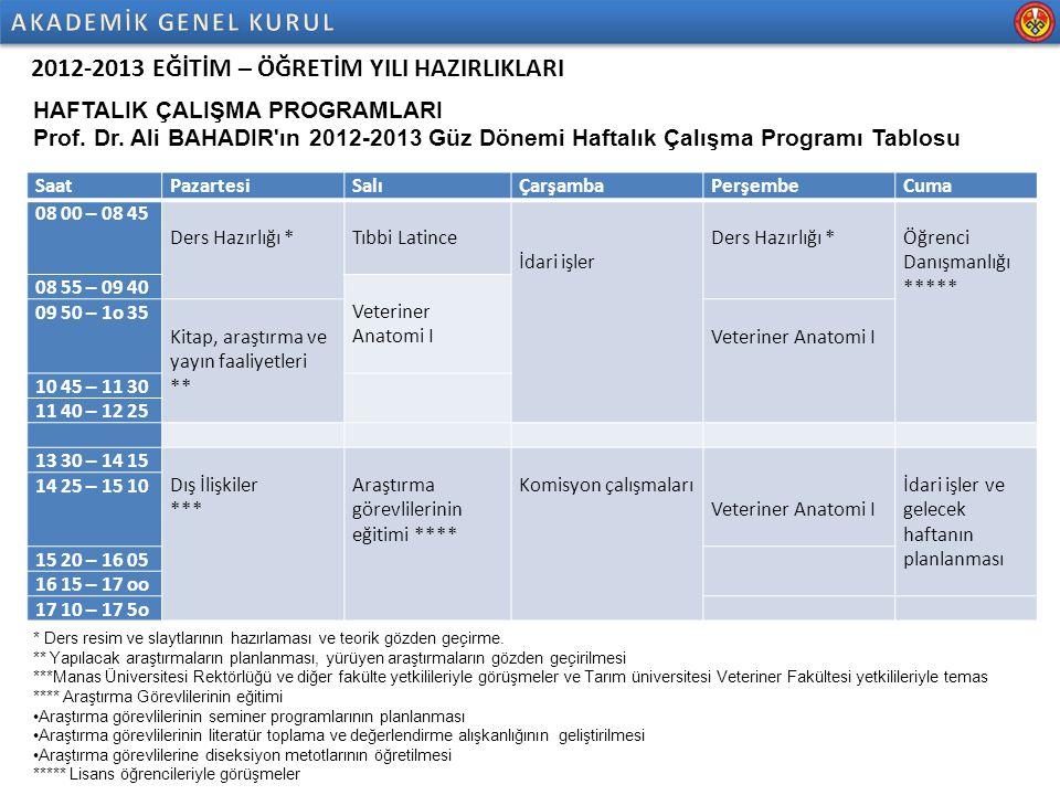 2012-2013 EĞİTİM – ÖĞRETİM YILI HAZIRLIKLARI SaatPazartesiSalıÇarşambaPerşembeCuma 08 00 – 08 45 Ders Hazırlığı * Tıbbi Latince İdari işler Ders Hazır