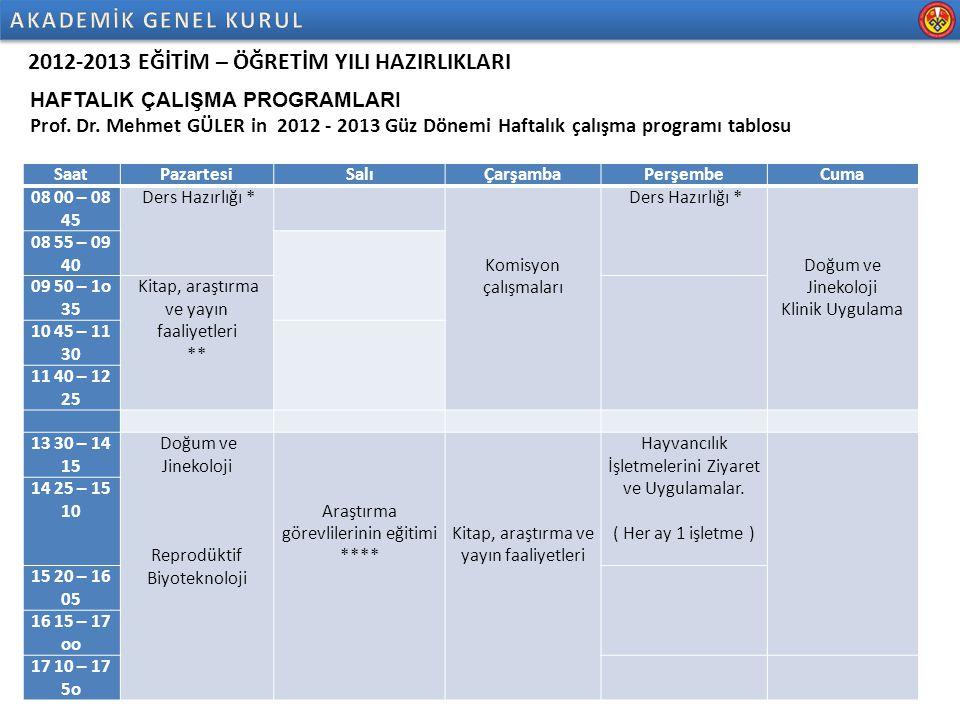 2012-2013 EĞİTİM – ÖĞRETİM YILI HAZIRLIKLARI HAFTALIK ÇALIŞMA PROGRAMLARI Prof. Dr. Mehmet GÜLER in 2012 - 2013 Güz Dönemi Haftalık çalışma programı t