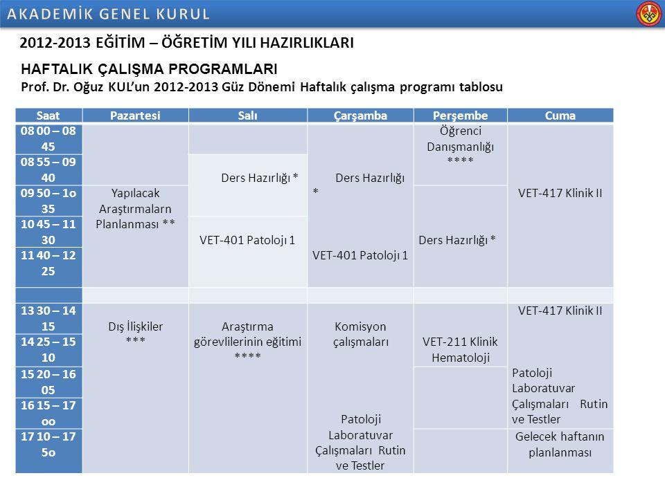 2012-2013 EĞİTİM – ÖĞRETİM YILI HAZIRLIKLARI HAFTALIK ÇALIŞMA PROGRAMLARI Prof. Dr. Oğuz KUL'un 2012-2013 Güz Dönemi Haftalık çalışma programı tablosu