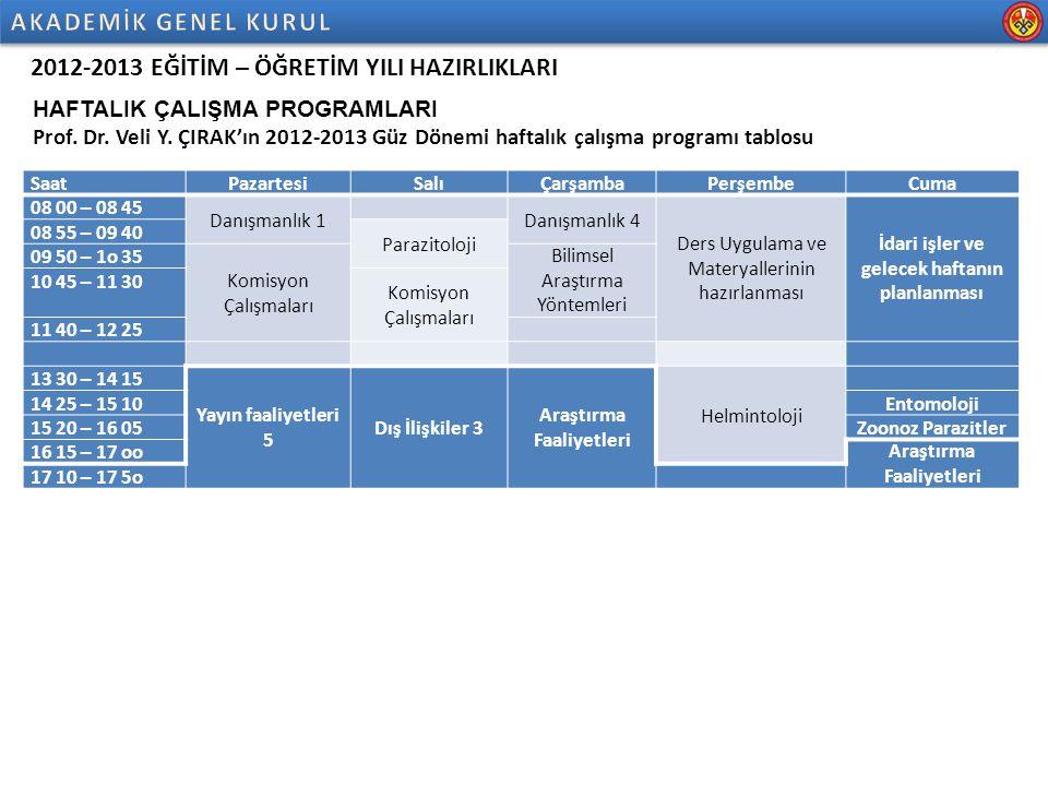 2012-2013 EĞİTİM – ÖĞRETİM YILI HAZIRLIKLARI HAFTALIK ÇALIŞMA PROGRAMLARI Prof. Dr. Veli Y. ÇIRAK'ın 2012-2013 Güz Dönemi haftalık çalışma programı ta