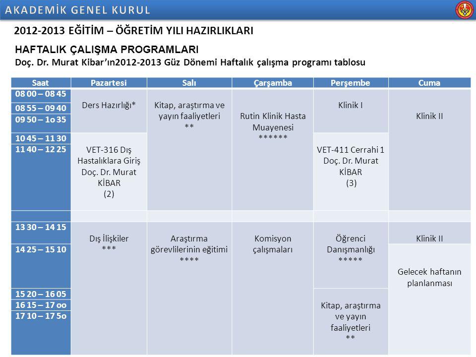 2012-2013 EĞİTİM – ÖĞRETİM YILI HAZIRLIKLARI HAFTALIK ÇALIŞMA PROGRAMLARI Doç. Dr. Murat Kibar'ın2012-2013 Güz Dönemi Haftalık çalışma programı tablos