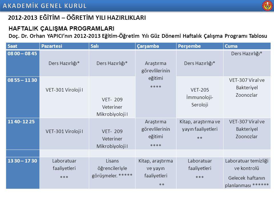 2012-2013 EĞİTİM – ÖĞRETİM YILI HAZIRLIKLARI HAFTALIK ÇALIŞMA PROGRAMLARI Doç. Dr. Orhan YAPICI'nın 2012-2013 Eğitim-Öğretim Yılı Güz Dönemi Haftalık
