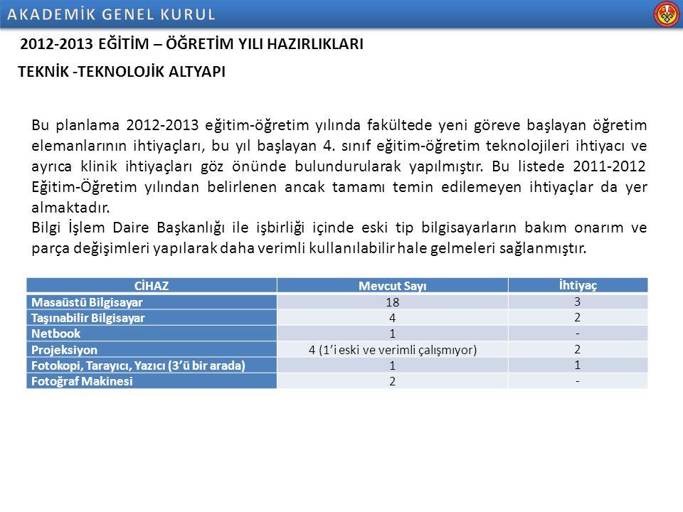 2012-2013 EĞİTİM – ÖĞRETİM YILI HAZIRLIKLARI TEKNİK -TEKNOLOJİK ALTYAPI Bu planlama 2012-2013 eğitim-öğretim yılında fakültede yeni göreve başlayan öğ