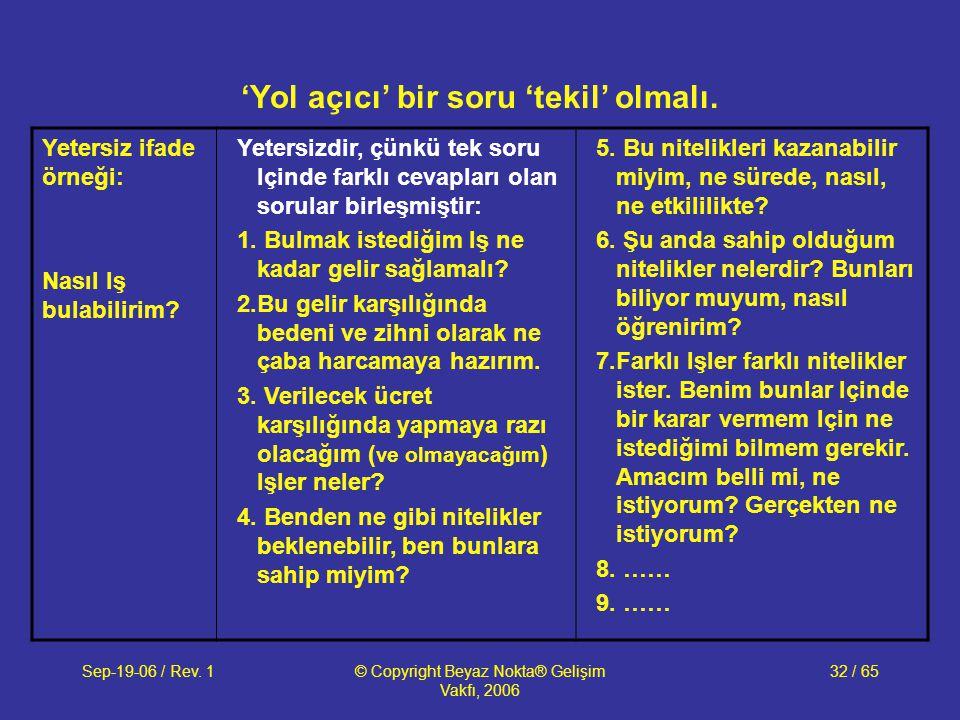 Sep-19-06 / Rev. 1© Copyright Beyaz Nokta® Gelişim Vakfı, 2006 32 / 65 'Yol açıcı' bir soru 'tekil' olmalı. Yetersiz ifade örneği: Nasıl Iş bulabiliri