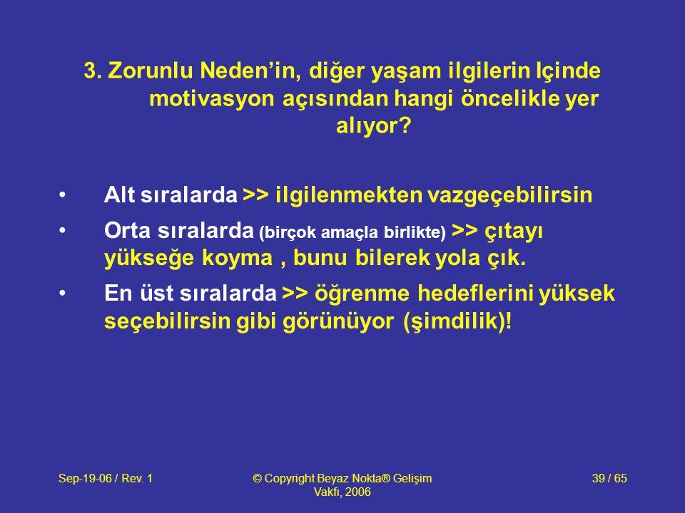 Sep-19-06 / Rev. 1© Copyright Beyaz Nokta® Gelişim Vakfı, 2006 39 / 65 3.