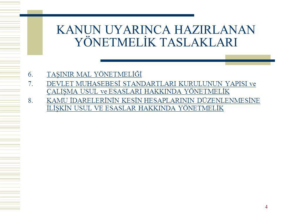 3 KANUN UYARINCA HAZIRLANAN YÖNETMELİK TASLAKLARI 1.