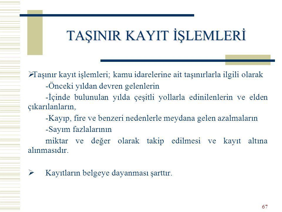66 İSTİSNALAR  Fabrika, imalâthane ve benzeri üretim yerlerinde kullanılan ilk maddeler ile yarı mamûl ve mamûl maddeler,  Türk Silahlı Kuvvetleri (