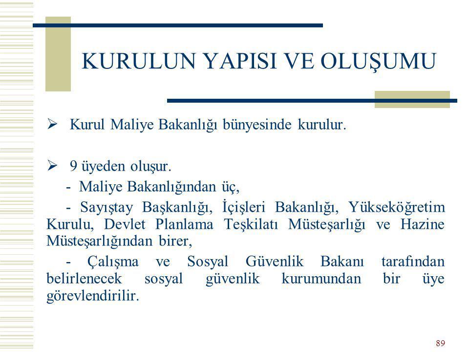 88 KAPSAM Yönetmelik, Kurulun yapısı, çalışma usul ve esasları ile genel yönetim kapsamındaki kamu idarelerinde uygulanacak muhasebe ve raporlama standartlarının belirlenmesi ve yayımlanması süreçlerini kapsar.