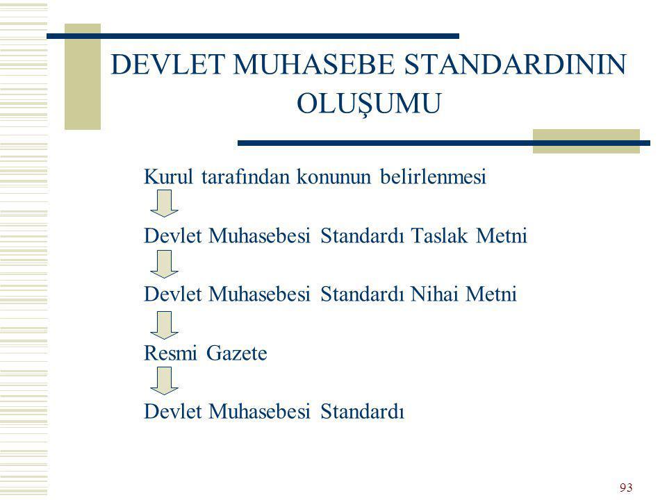92 STANDARTLARIN NİTELİĞİ Standartlar;  güvenilir,anlaşılabilir, tutarlı,  ilgili oldukları konunun özünü açıklayan,  alternatif uygulamaları boşlu